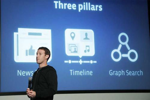 3-thu-thuat-seo-graph-search-tu-facebook